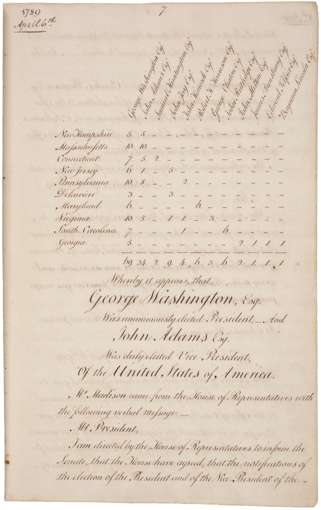 Senate Journal of the First Congress, First Session, showing entry for April 6, 1789. National Archives, Records of the U.S. Senate